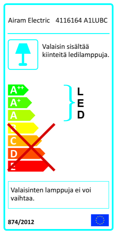 Airam Rio 400 -LED plafondi, energiamerkki